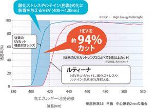 %e3%83%ab%e3%83%86%e3%82%a3%e3%83%bc%e3%83%8a2%e3%80%80w500
